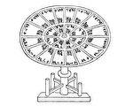 《夢溪筆談》:活字印刷的發明