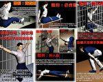 圖為對中國法輪功學員所採用的部分酷刑手段圖示。(明慧網圖片)