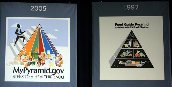 新版食物金字塔(左)與舊版食物金字塔 (Getty Images 2005-4-19)