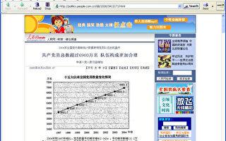 中共公布党员增长数据被质疑造假