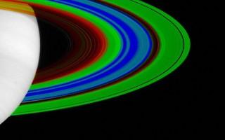 土星环在过去25年中变化大
