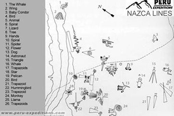 只有飞行于秘鲁的天空,才能欣赏到各种精彩的纳斯卡平原巨画 (图片提供:Peru Expeditions)