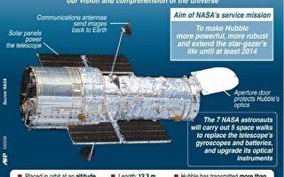 维修哈伯望远镜,宇宙起源光谱仪架设成功 。//法新社