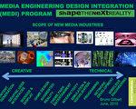 电子媒体设计课程海报( 由 Centennial College 提供)