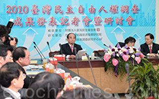 民调:台湾民众肯定言论与信仰自由权