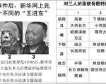 2001年1月23日,中共江、羅集團在天安門導演了震驚世界的「自焚」偽案,用來構陷法輪功。中共先後披露的三個「王進東」,根本不是同一個人。(大紀元資料圖)