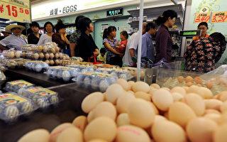 """大陆鸡蛋价格""""变脸""""急 物价波动异常"""