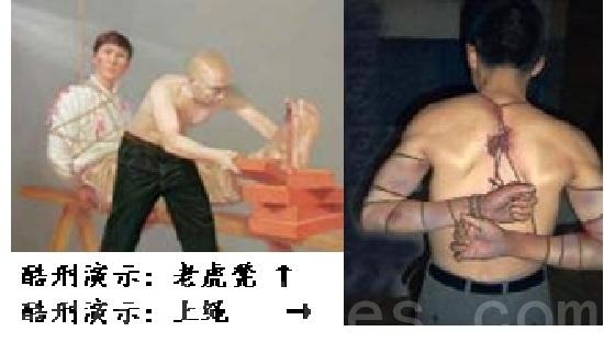 酷刑演示(知情者提供)