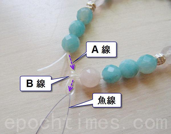 3.使用鱼线将A弹性线穿过B弹性线。(摄影:妙妙屋 / 大纪元)