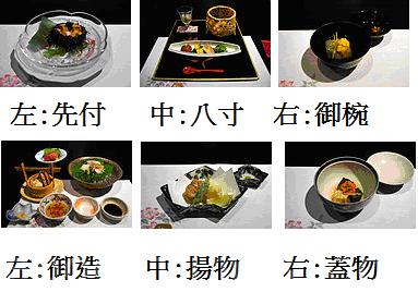 怀石料理基本菜序1-6道料理。(图:维基百科/大纪元合成)