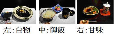 怀石料理基本菜序7-9道料理。(图:维基百科/大纪元合成)