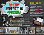 最近,中国大连有两家最大的尸体加工厂备受外界关注,惊人的内幕不断被揭开。当初由薄熙来批准落户大连,的哈根斯公司已人去楼空,去向成谜。(制图:黄宥真/大纪元)