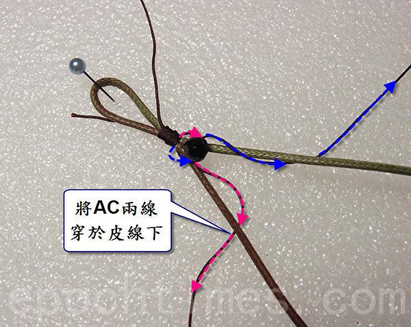 如图所示,必须将两线绕至皮线下,再开始穿珠。(摄影:妙妙屋 / 大纪元)