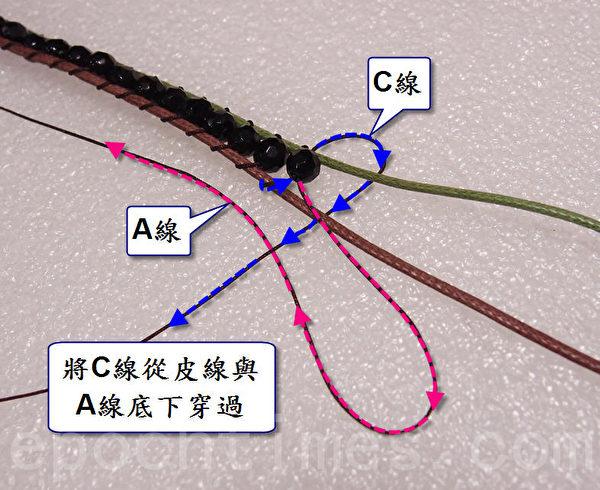 穿完珠后结尾的绕线方式如步骤图1与图2。(摄影:妙妙屋 / 大纪元)