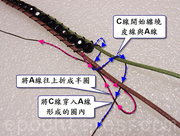绕完线后,记的将A线往上拉紧,并剪掉多余的线,使用打火机将线头烧平。(摄影:妙妙屋 / 大纪元)