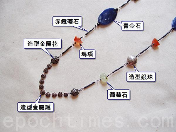 2.如图所示,将各组配件依照图1步骤完成后作连结。(摄影:妙妙屋 / 大纪元)