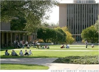 哈维姆德学院 (图片由哈维姆德学院提供)