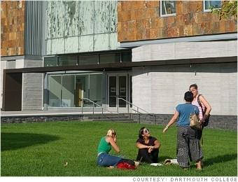达特茅斯学院(图片由达特茅斯学院提供)
