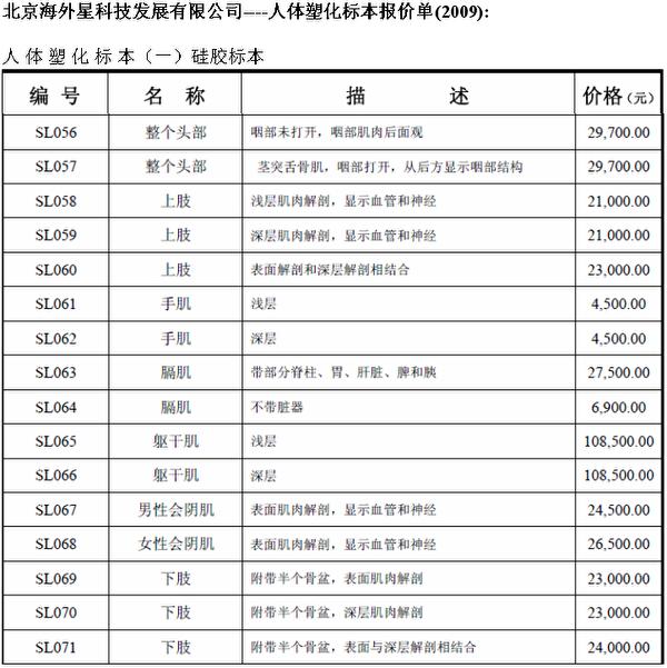 北京海外星科技发展有限公司--人体塑化标本报价单(2009)