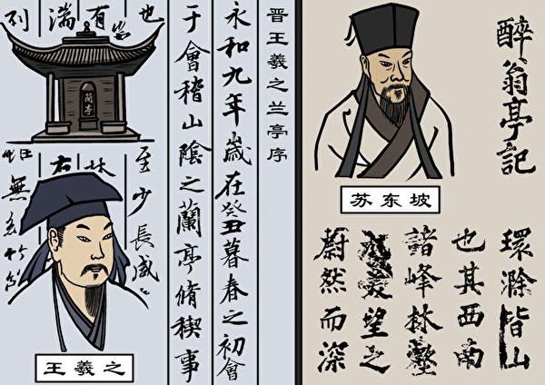 中華文化是神傳文化,也是世界上唯一一個連續傳承了五千年的文化,留下了無以數計的經典、文獻、文物和詳實的歷史記載。(大紀元圖片)