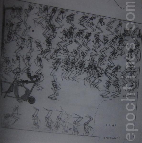 烏爾死亡大地窖的挖掘計畫-圖中顯示皇家陵墓的其中一個室外房間。(攝影:鍾元翻攝/大紀元)