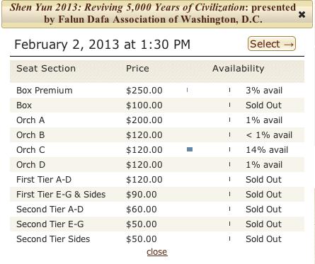 截止1月26日下午5时,神韵周六下午场(2月2日)几近售罄,剧院售票系统百分比按四舍五入方式显示。(肯尼迪中心售票系统截图)