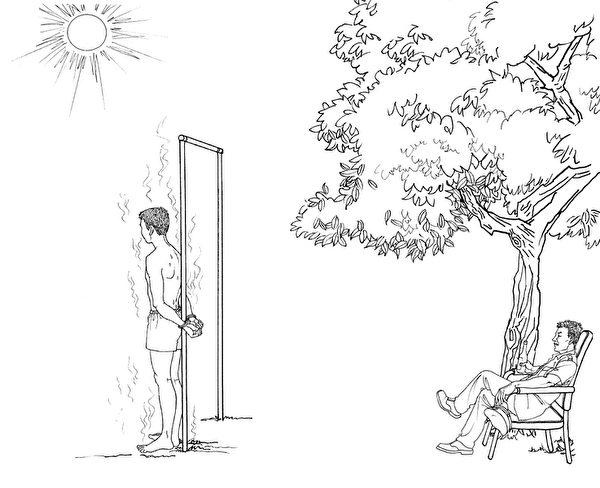 中共酷刑示意圖:烈日暴曬(圖片來源:明慧網)