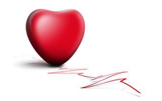 心臟曲線(圖片來源:Fotolia)