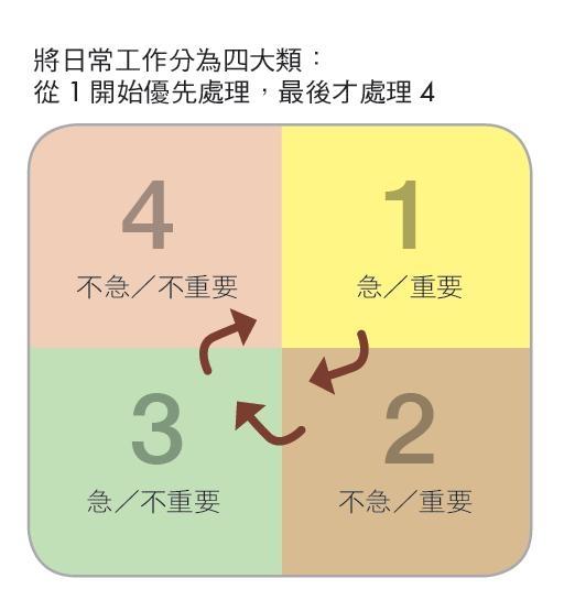 (图 :宝鼎出版 提供)