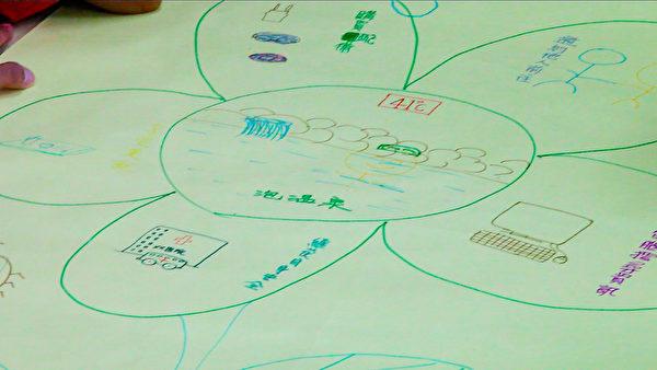 """在探索生命的课程中,老师会和大朋友一起画出属于自己的""""生命花朵""""。(摄影:陈霆 / 大纪元)"""