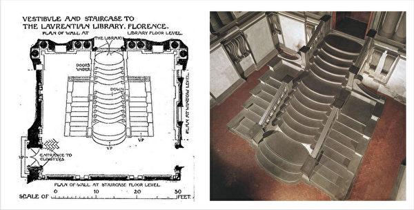 《罗伦左图书馆》玄关阶梯(图﹕维基百科)。