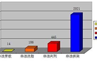 北京勞教所悄換牌 習江「廢除勞教」拉鋸戰黑幕背後