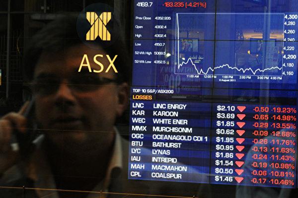 澳洲股市暴跌203億元後在15日反彈(TORSTEN BLACKWOOD/AFP/Getty Images)