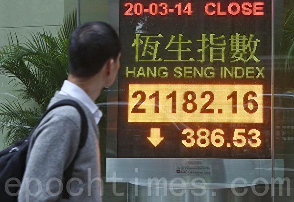 美國聯儲局議息後,暗示提早加息,加上股王騰訊業績遜預期,20日亞洲新興市場股滙齊跌,港股跌386點,收報21182點,為2013年7月最低。(余鋼/大紀元)
