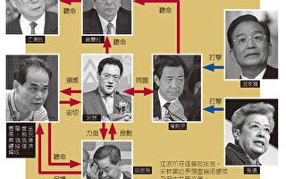華潤宋林被速免職 背後三「大老虎」呼之欲出