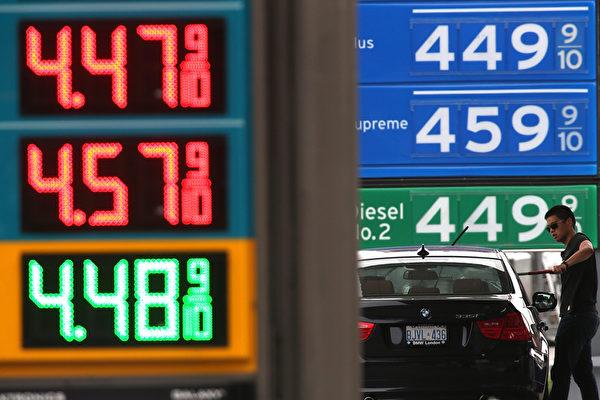 美國獨立日當天的汽油價格為六年來最高水平。圖為7月3日,加州加油站。(Justin Sullivan/Getty Images)