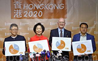 前政務司司長陳方安生牽頭的香港2020,8月18日公佈政改民調的結果,逾六成受訪者拒絕假普選,並斥責港府順應北京扭曲民意。(潘在殊/大紀元)