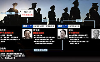 徐才厚案牽動 中共軍委人事新佈局