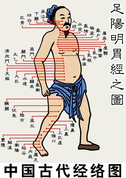 中國古代經絡圖(大紀元圖片庫)