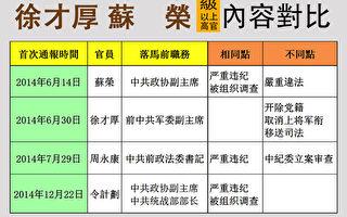 陸媒:打「大老虎」 明年中紀委更忙