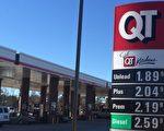 國際原油價格自6月高峰重挫60%,美國汽油價格隨之節節下跌,截至1月19日,已經有28個州的普通汽油平均價格跌破2美元/加侖。圖為美國南卡羅來納州一處油站。(方涵/大紀元)