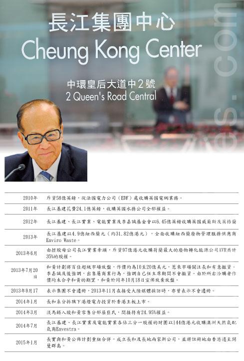 长和系自2010年起开始注资西方,并将中港资产转移(大纪元制表)