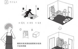 收納:增加收納空間