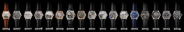 高珀富斯公司成立10年的經典系列呈現。(Greubel Forsey提供)
