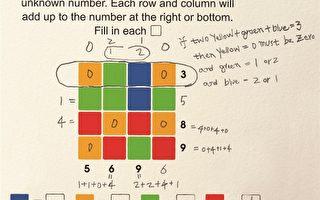 Eye Level 数学课程则结合基础数学技巧与逻辑思考,并以游戏等多样化生动的方式教学,提供多样的课外知识,培养学生的信心与兴趣。(Eye Level 提供)