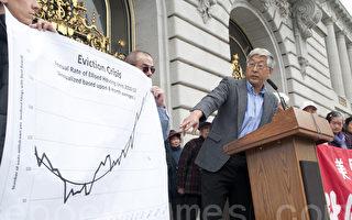 加州參院再提反愛麗絲法 舊金山業主反對
