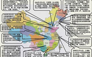 追查国际关于中共活摘法轮功学员器官证据专辑