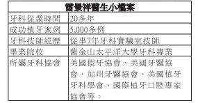 雷景祥醫生小檔案資料(大紀元製圖)