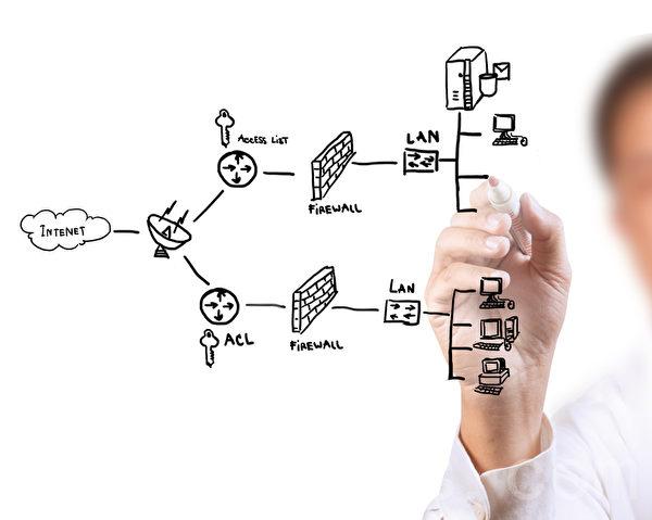 北美最大的招聘網站運營商凱業必達(CareerBuilder)統計顯示,大約27%的雇主招聘計算機和信息科學專業的員工。(Fotolia)