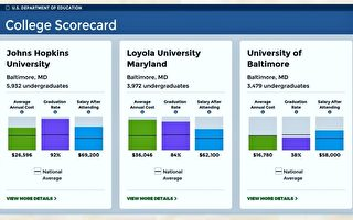 大學排名由你定 奧巴馬改寫最佳大學印象